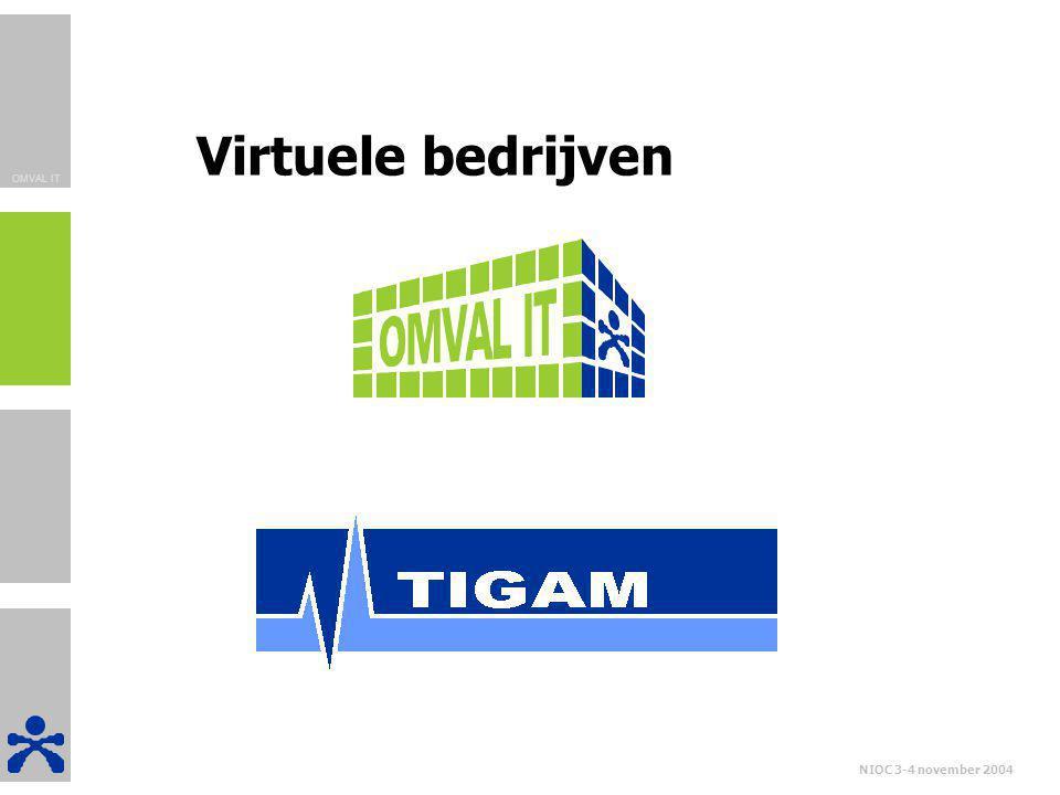 Virtuele bedrijven