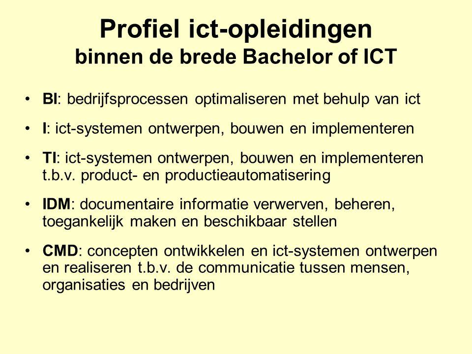 Profiel ict-opleidingen binnen de brede Bachelor of ICT