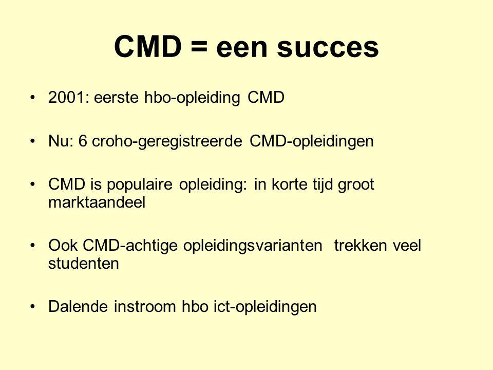 CMD = een succes 2001: eerste hbo-opleiding CMD