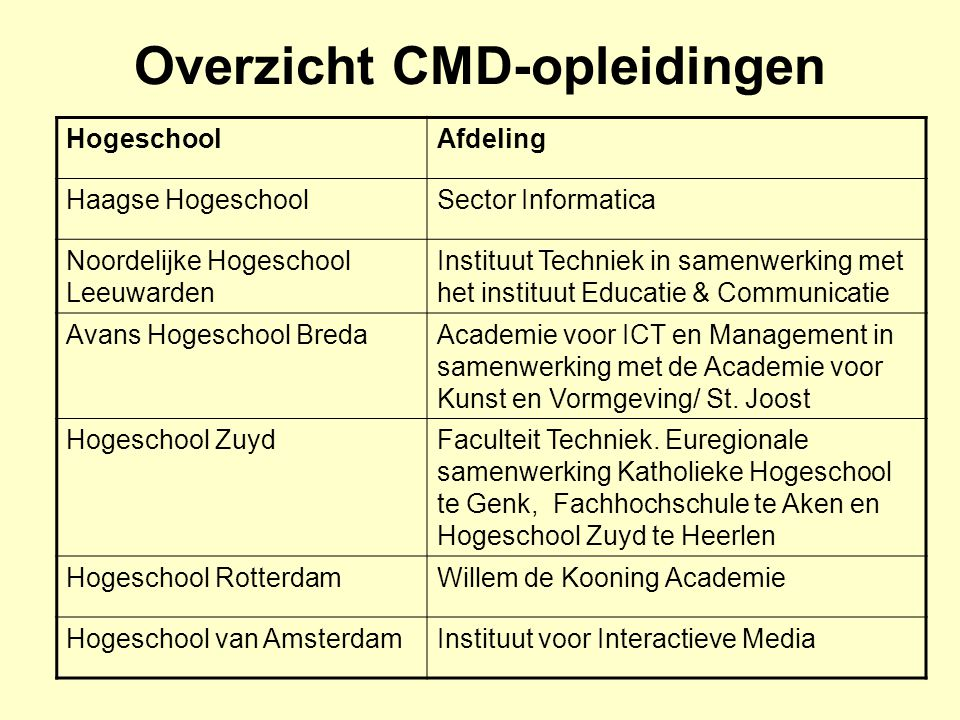 Overzicht CMD-opleidingen