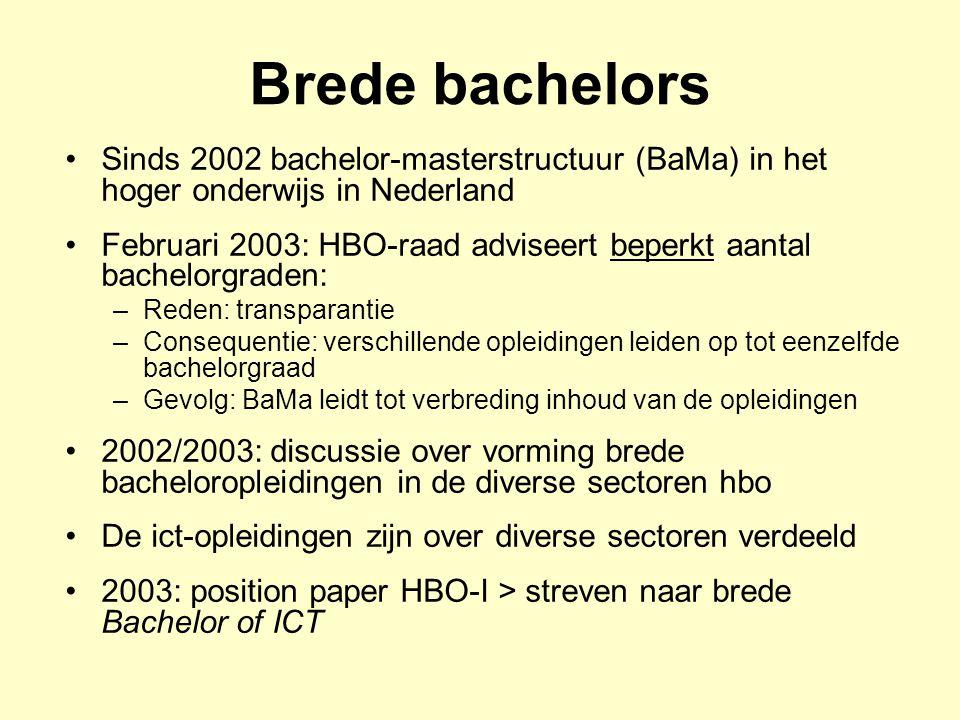 Brede bachelors Sinds 2002 bachelor-masterstructuur (BaMa) in het hoger onderwijs in Nederland.
