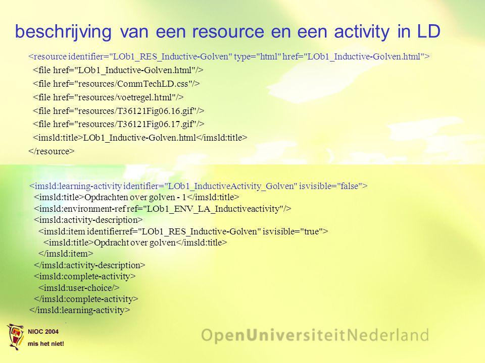 beschrijving van een resource en een activity in LD