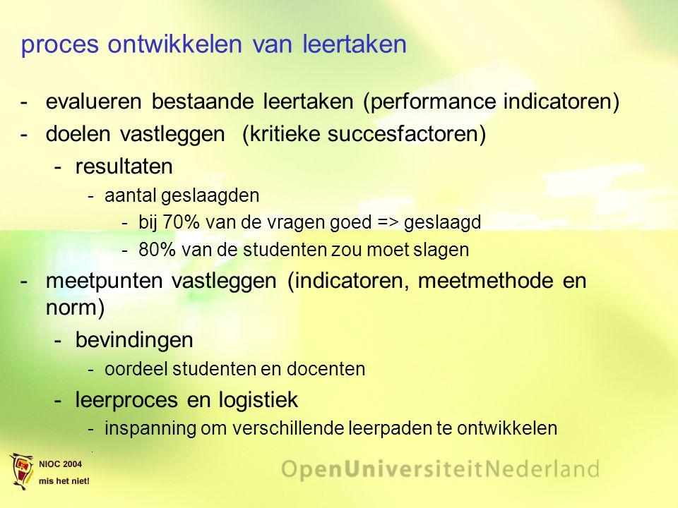 proces ontwikkelen van leertaken