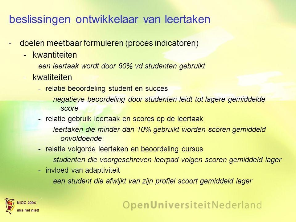 beslissingen ontwikkelaar van leertaken