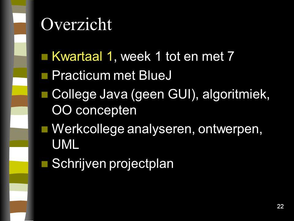 Overzicht Kwartaal 1, week 1 tot en met 7 Practicum met BlueJ