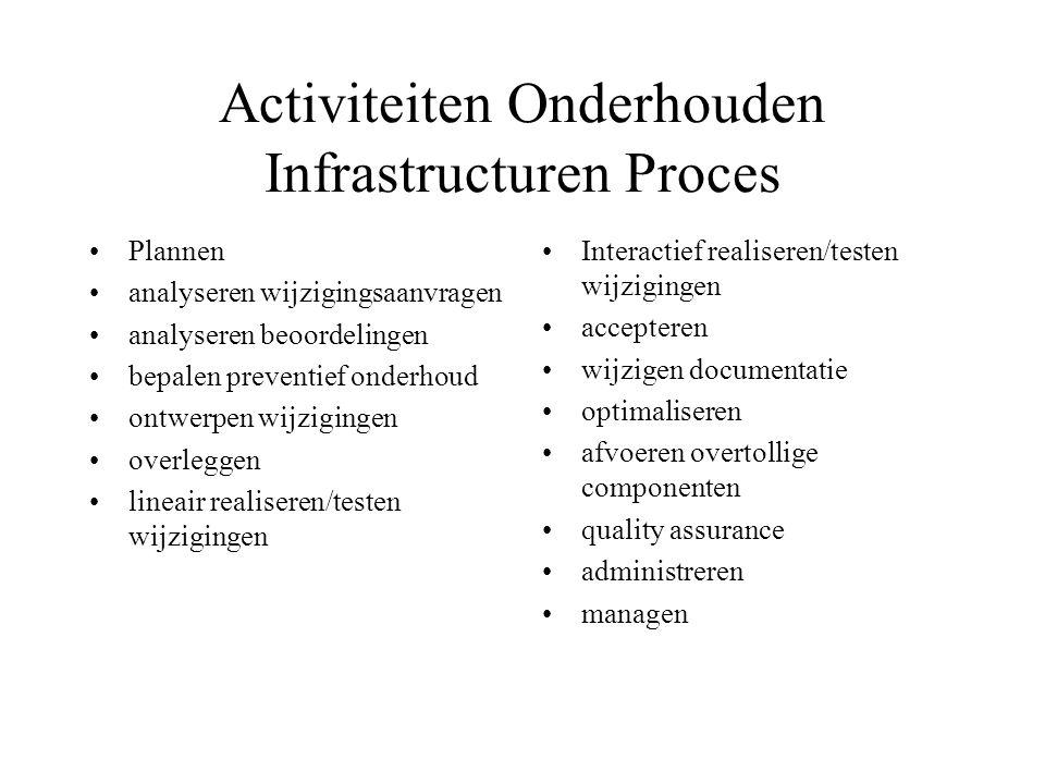 Activiteiten Onderhouden Infrastructuren Proces