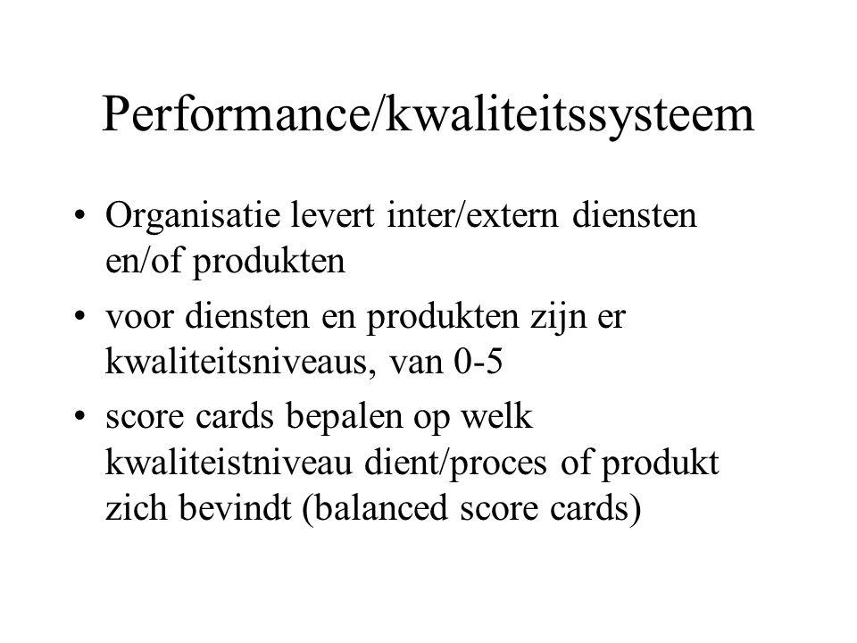 Performance/kwaliteitssysteem