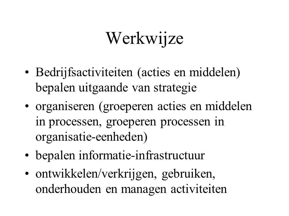 Werkwijze Bedrijfsactiviteiten (acties en middelen) bepalen uitgaande van strategie.