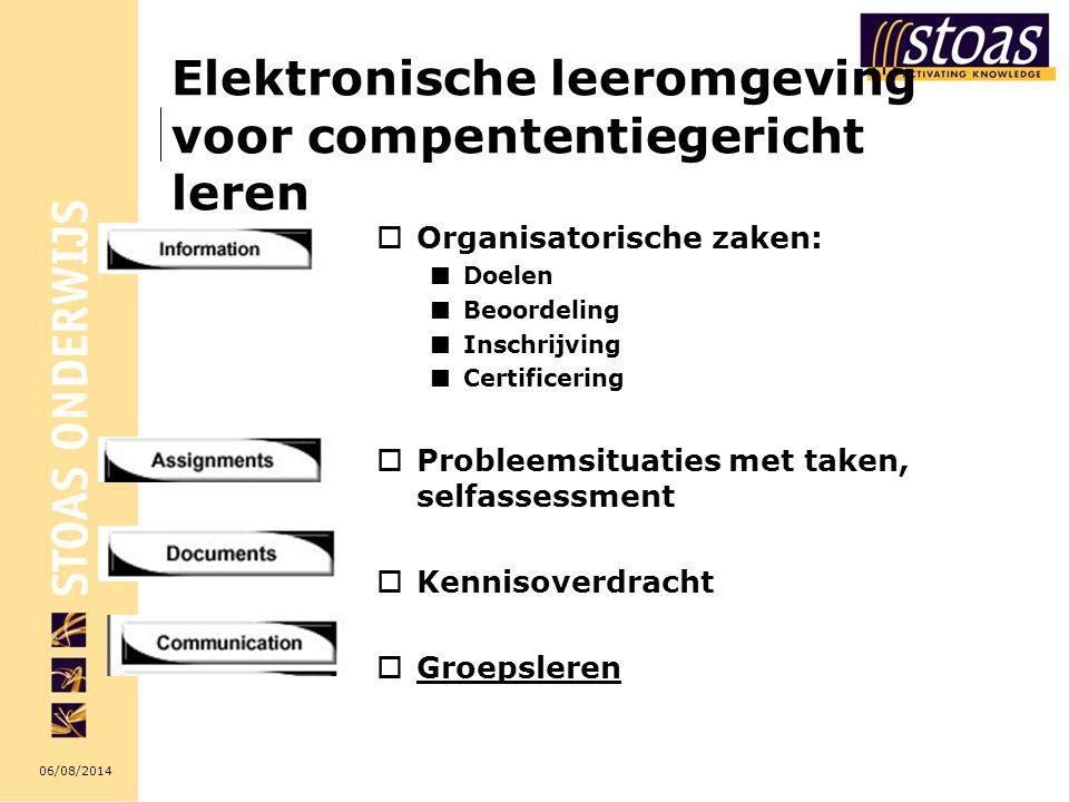 Elektronische leeromgeving voor compententiegericht leren