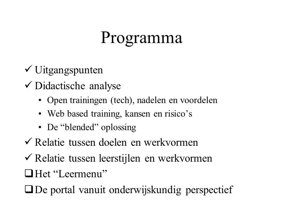 Programma Uitgangspunten Didactische analyse