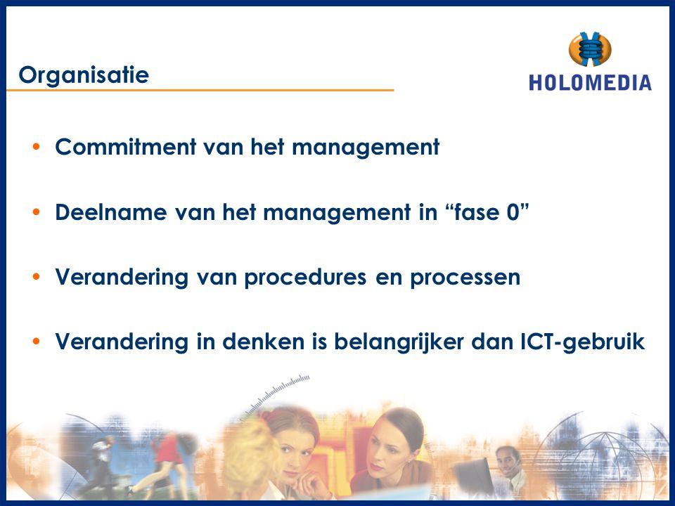 Organisatie Commitment van het management