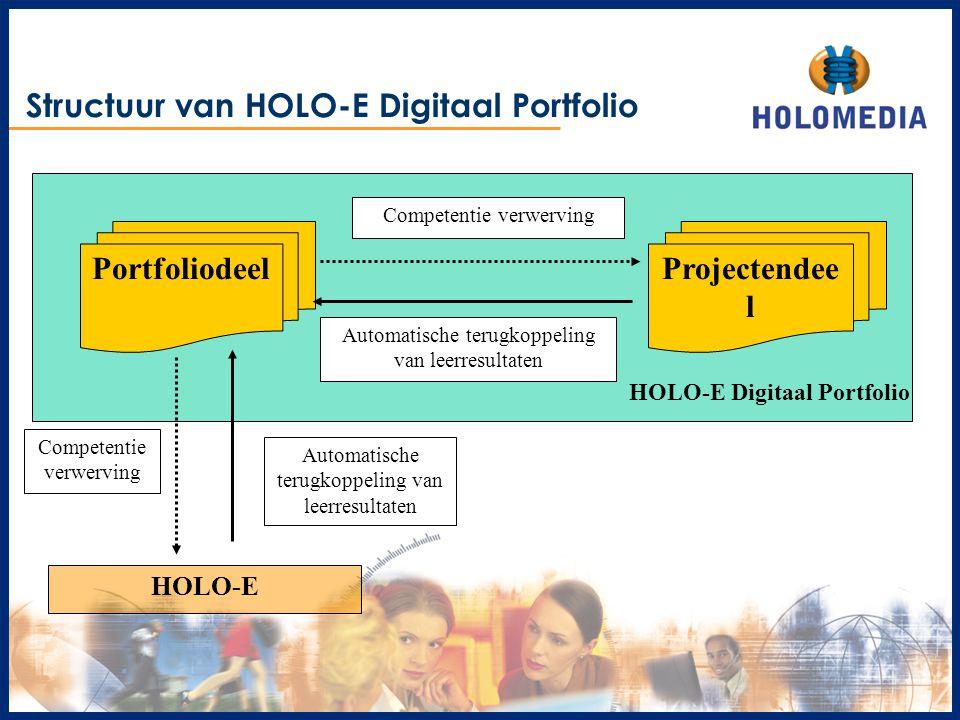 Structuur van HOLO-E Digitaal Portfolio