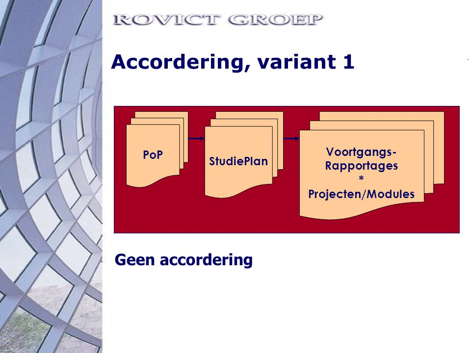 Accordering, variant 1 Geen accordering PoP Voortgangs- StudiePlan