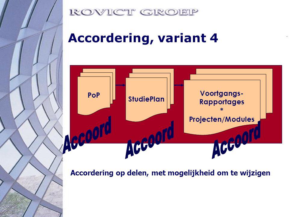 Accoord Accordering, variant 4 PoP Voortgangs- StudiePlan Rapportages
