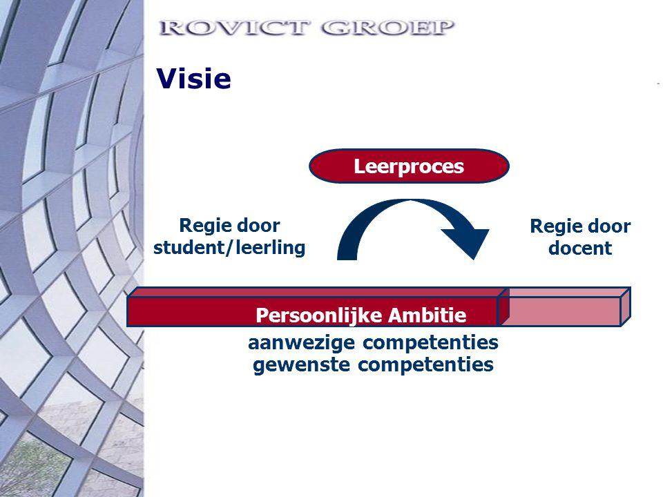 Visie Leerproces Persoonlijke Ambitie aanwezige competenties