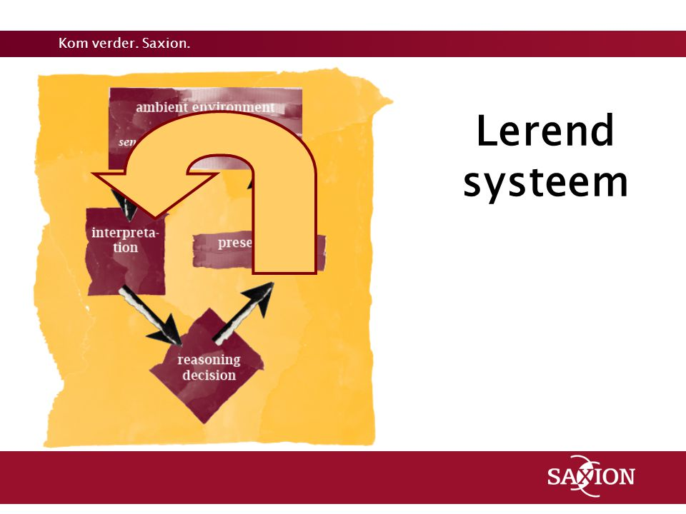Lerend systeem