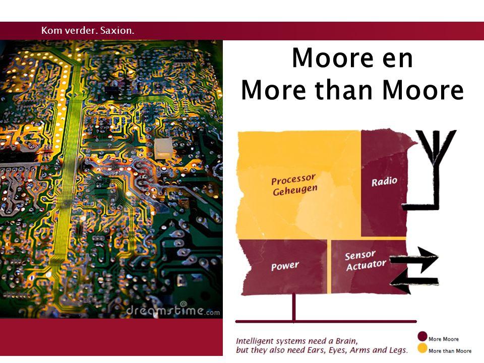 Moore en More than Moore