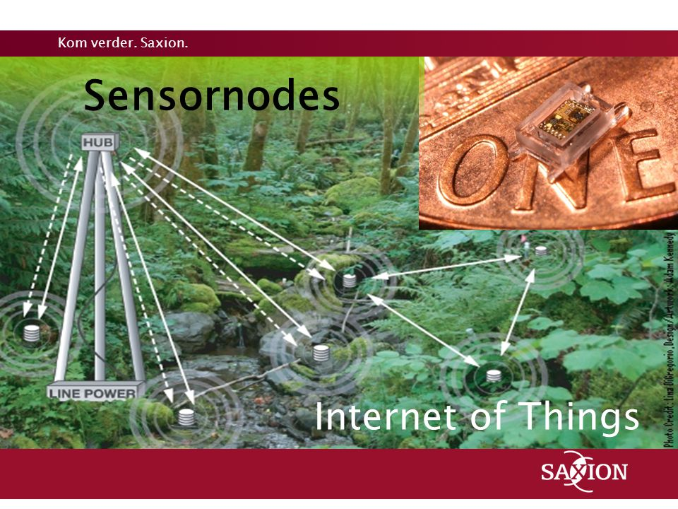 Sensornodes Internet of Things