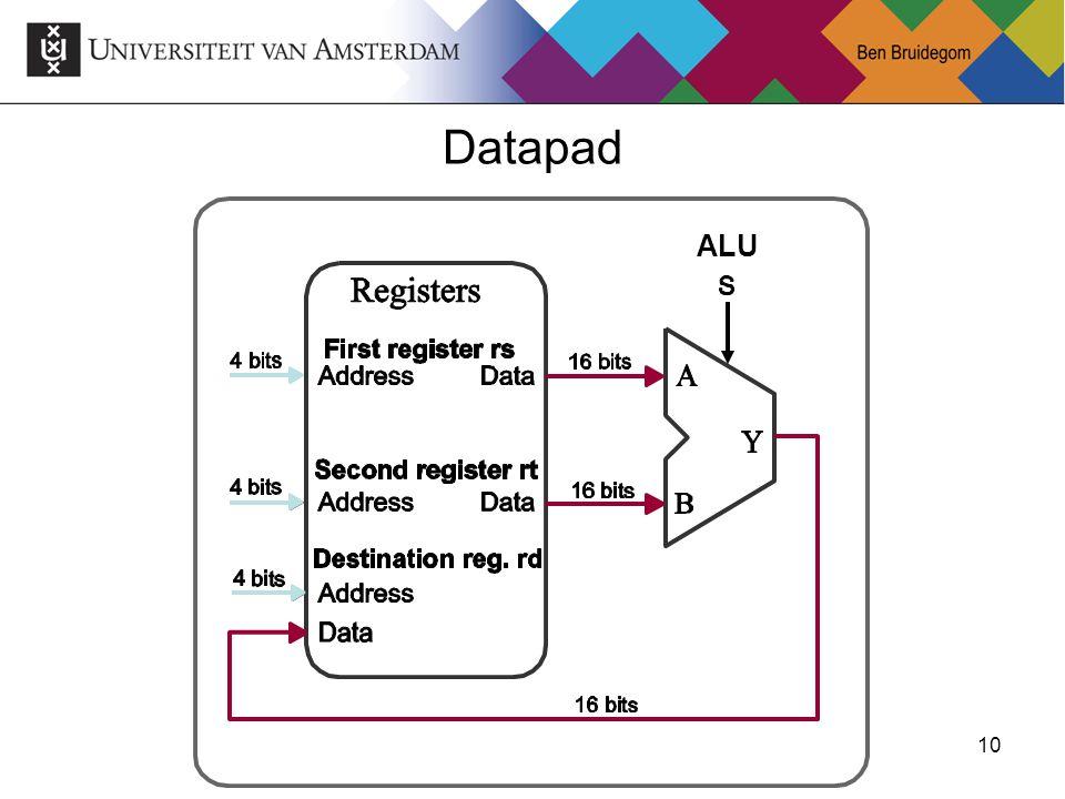 Datapad ALU