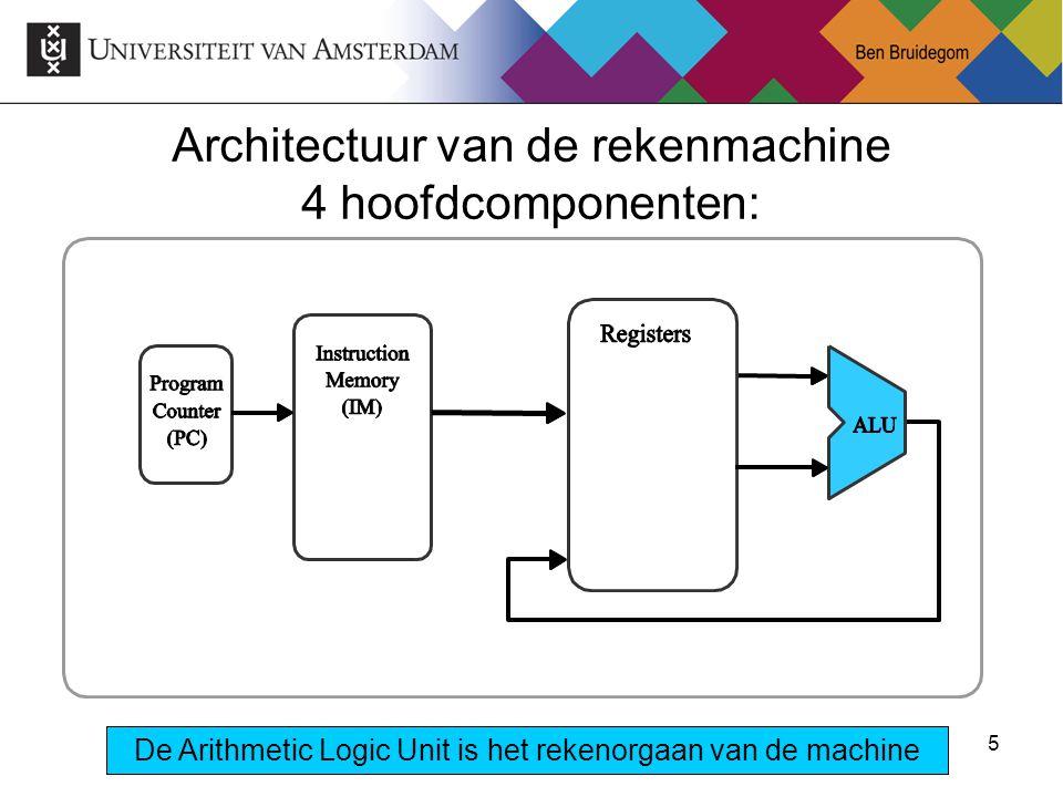 Architectuur van de rekenmachine 4 hoofdcomponenten:
