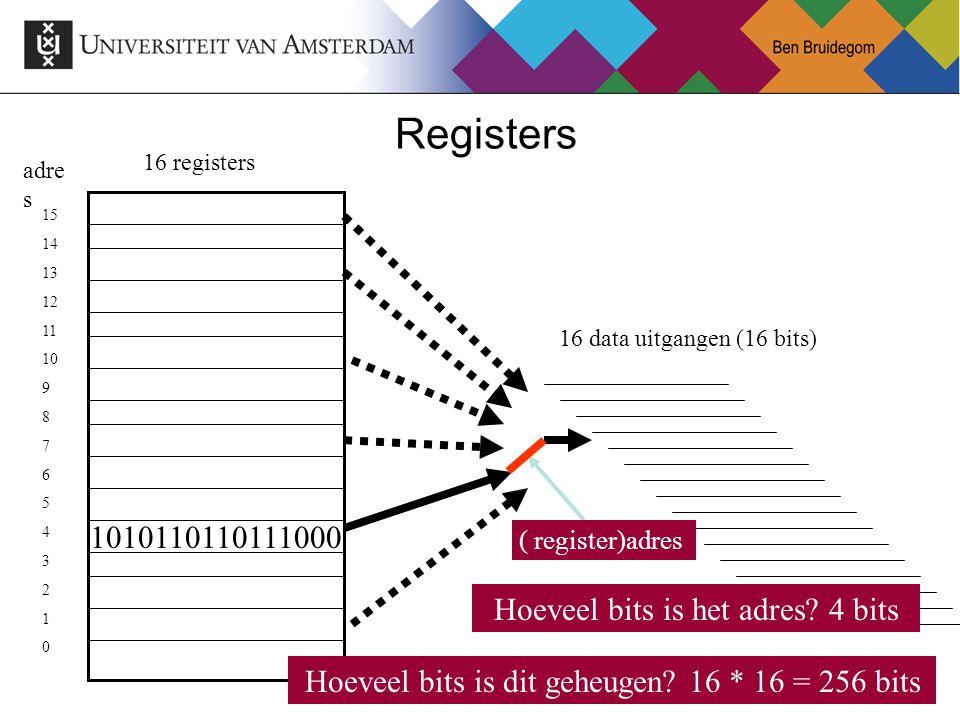 Registers 1010110110111000 Hoeveel bits is het adres 4 bits