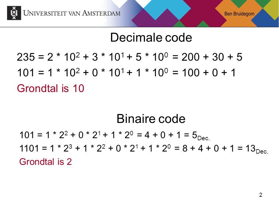 Decimale code Binaire code