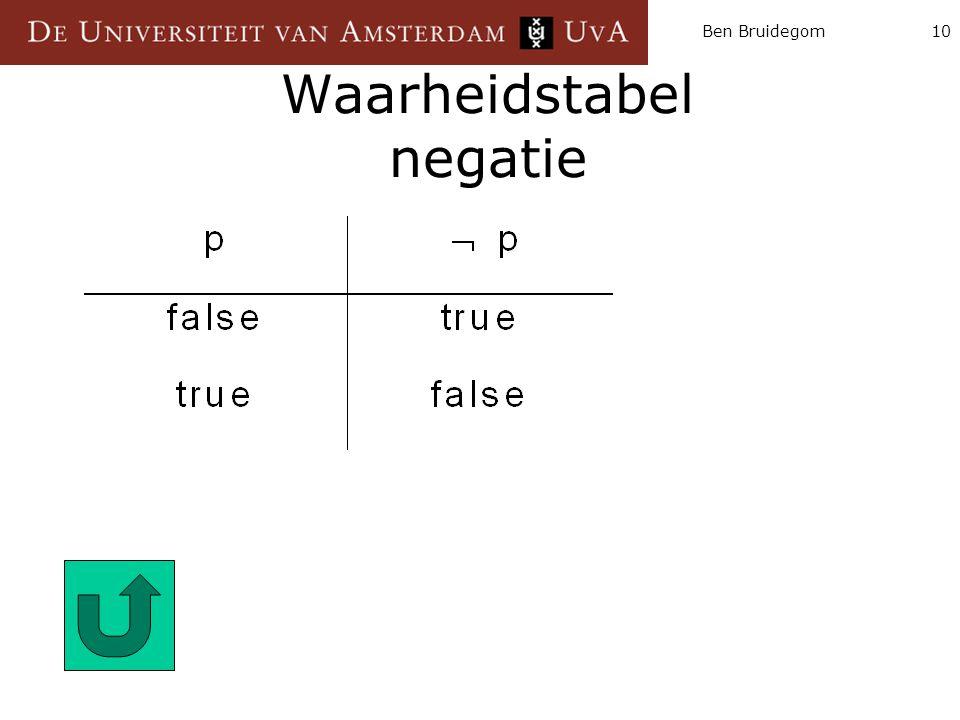 Waarheidstabel negatie