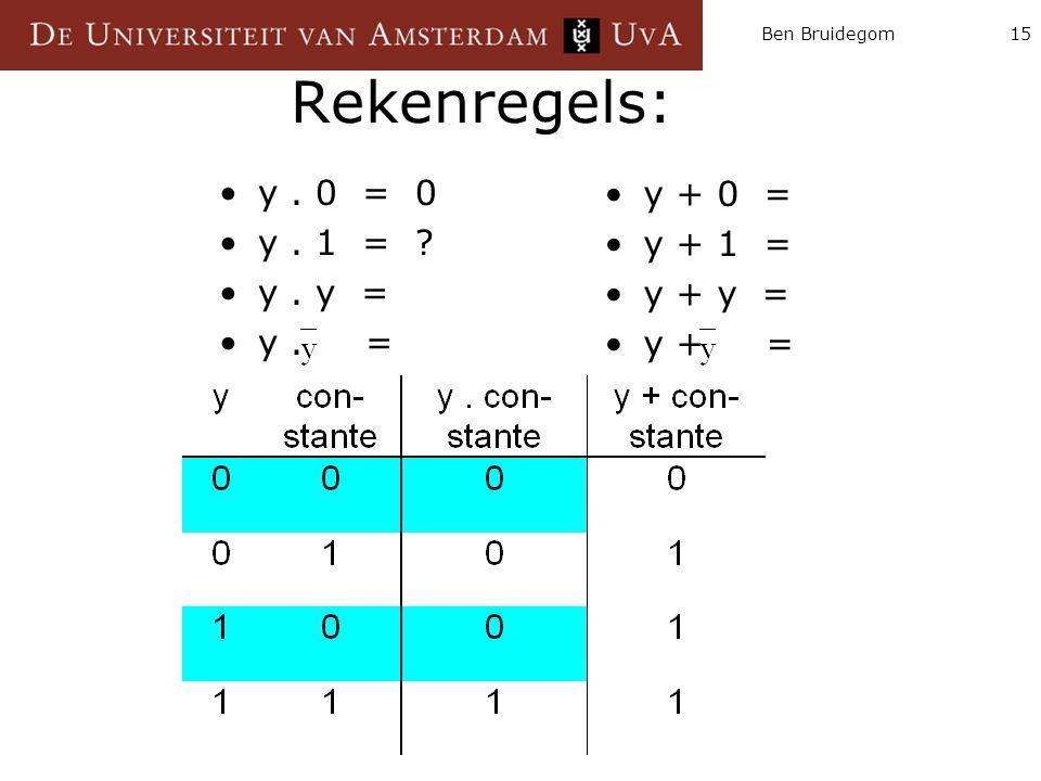 Rekenregels: y . 0 = 0 y + 0 = y . 1 = y + 1 = y . y = y + y = y . =