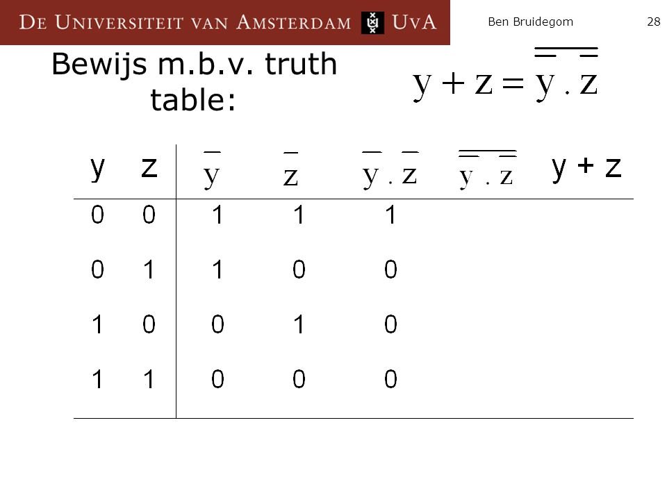 Bewijs m.b.v. truth table: