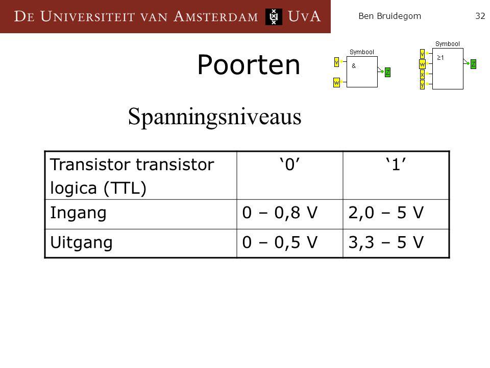 Poorten Spanningsniveaus Transistor transistor logica (TTL) '0' '1'