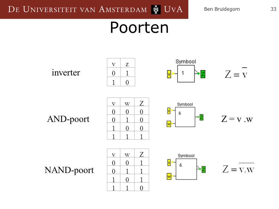Poorten inverter AND-poort Z = v .w NAND-poort v z 1 v w Z 1 v w Z 1