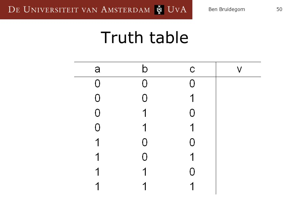 Ben Bruidegom Truth table