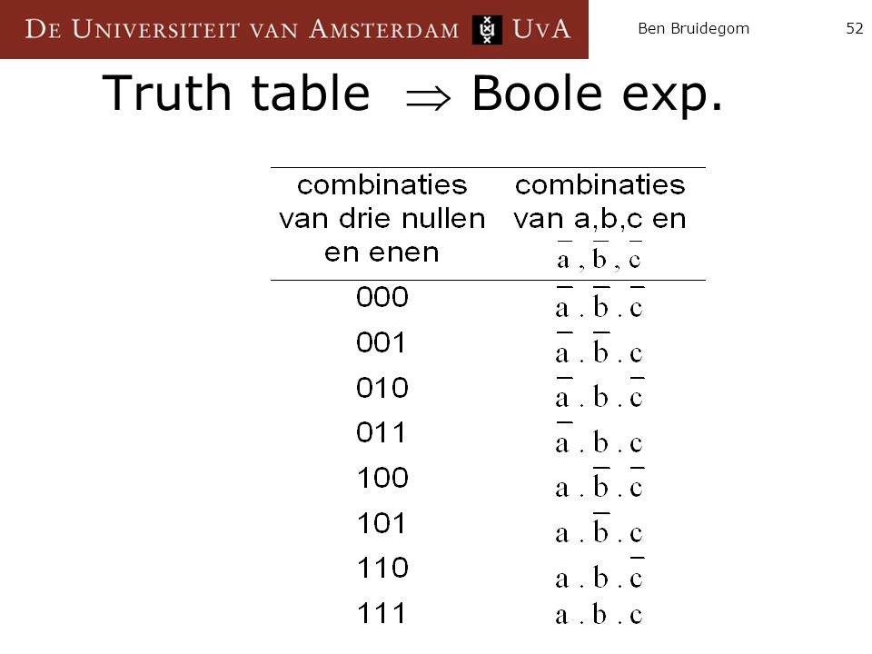Ben Bruidegom Truth table  Boole exp.