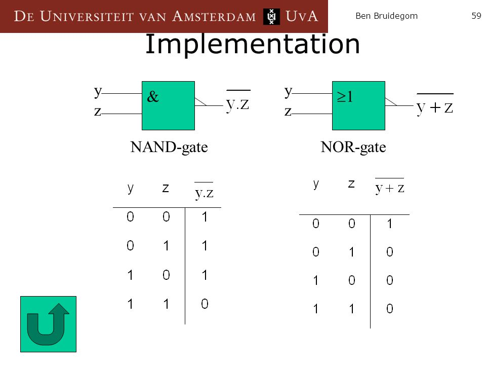 Ben Bruidegom Implementation y y & 1 z z NAND-gate NOR-gate