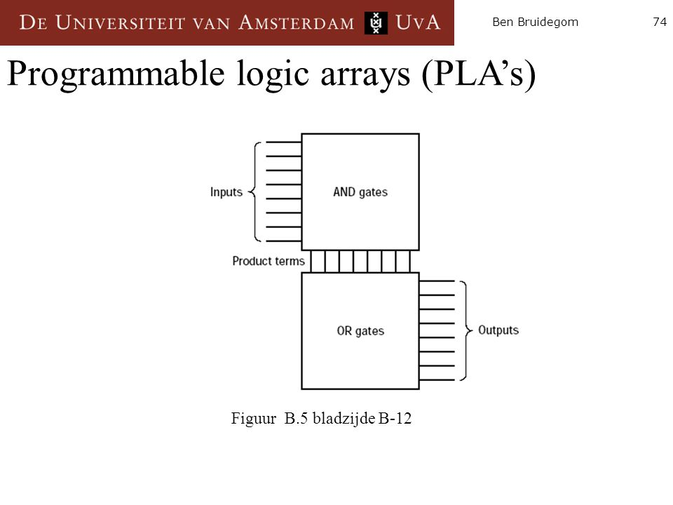 Programmable logic arrays (PLA's)