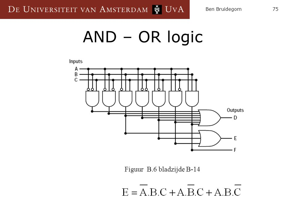 Ben Bruidegom AND – OR logic Figuur B.6 bladzijde B-14