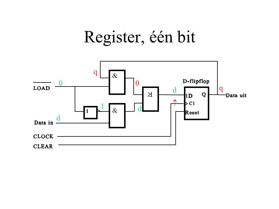 Register, één bit q & q d ³1  1 d & d