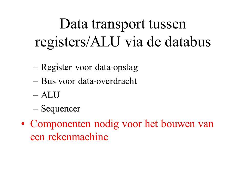 Data transport tussen registers/ALU via de databus