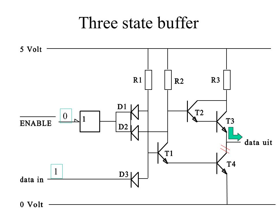 Three state buffer 1