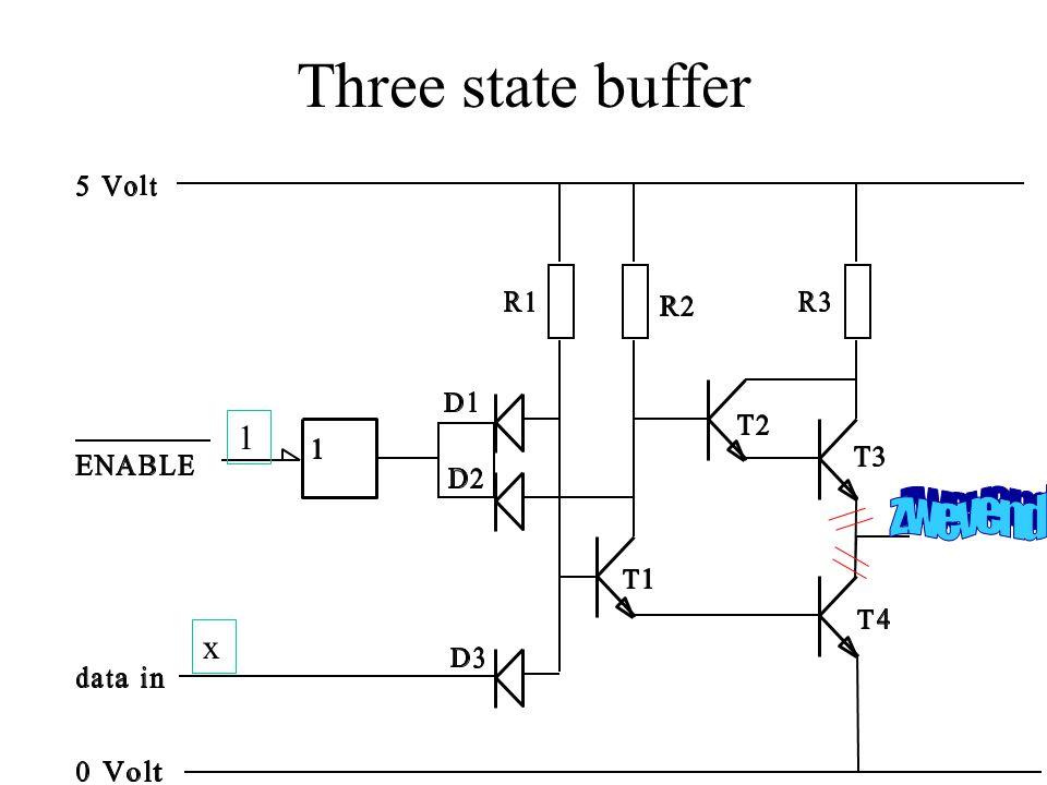 Three state buffer 1 zwevend x