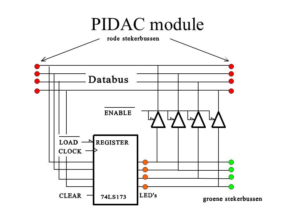 PIDAC module