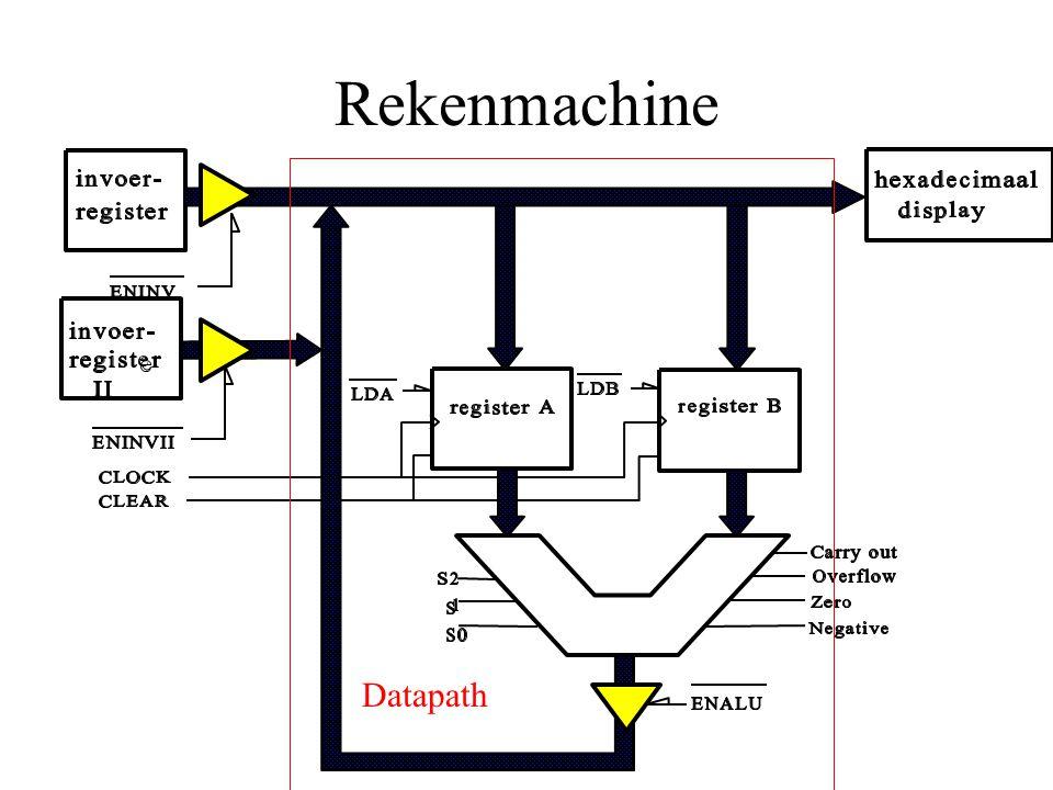 Rekenmachine Datapath