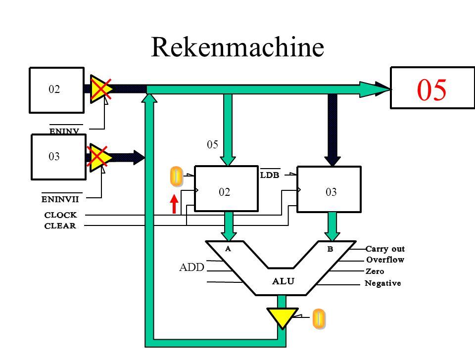 Rekenmachine 05 02 05 03 02 03 ADD