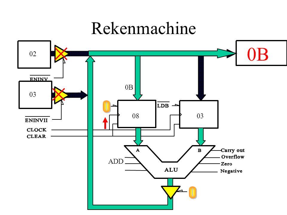 Rekenmachine 0B 02 0B 03 08 03 ADD