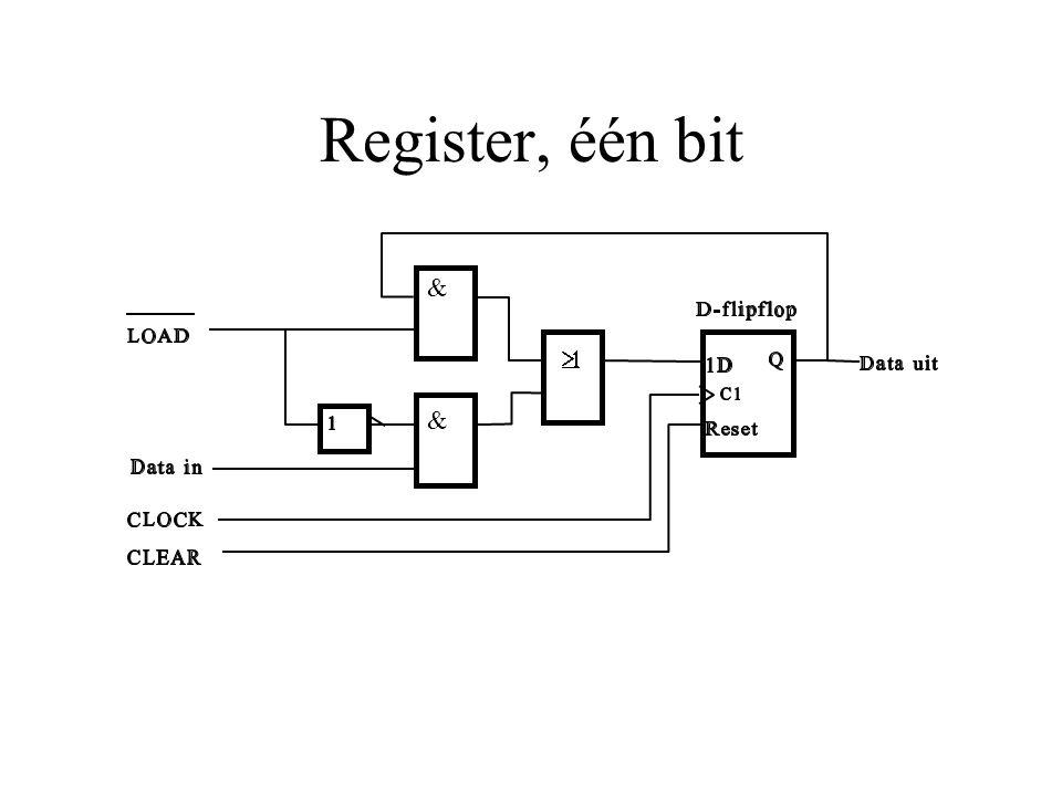 Register, één bit & ³1 &