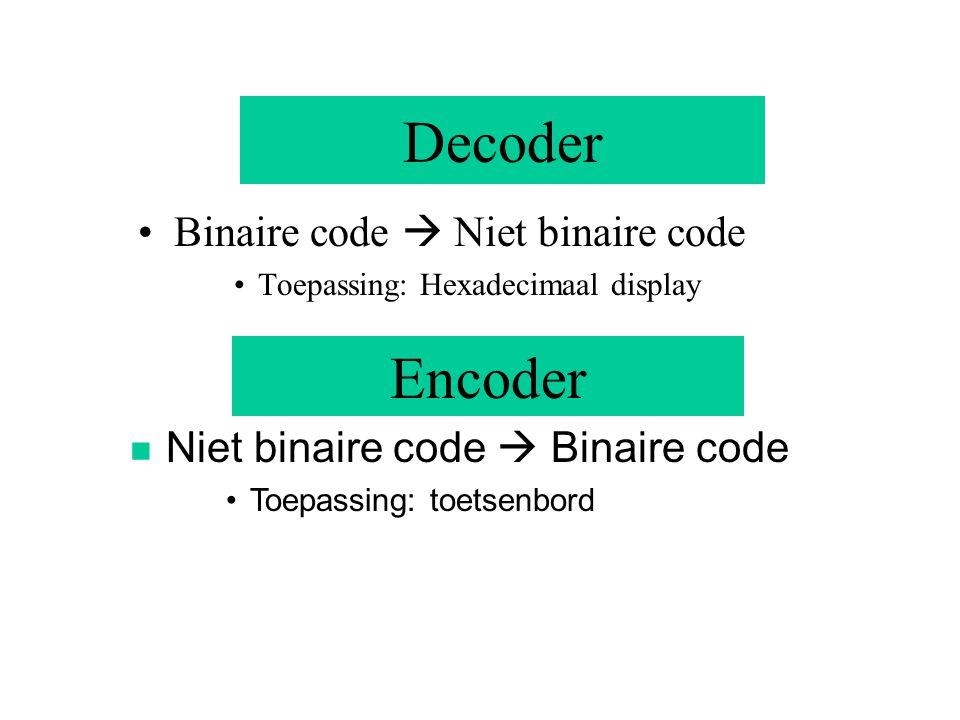 Decoder Encoder Binaire code  Niet binaire code