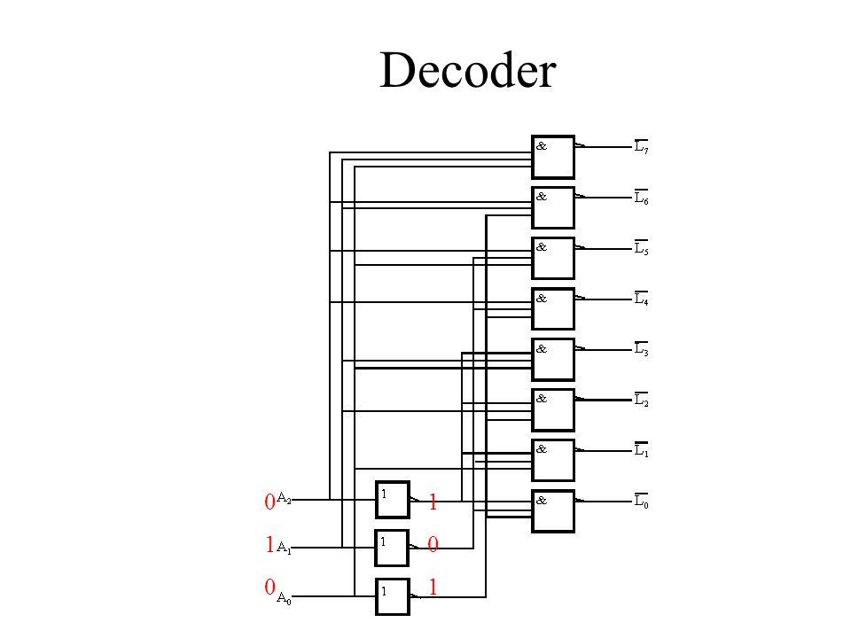 Decoder 1 1