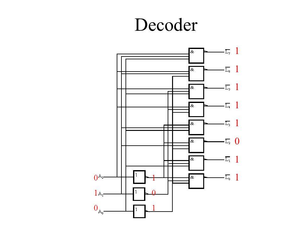 Decoder 1 1 1