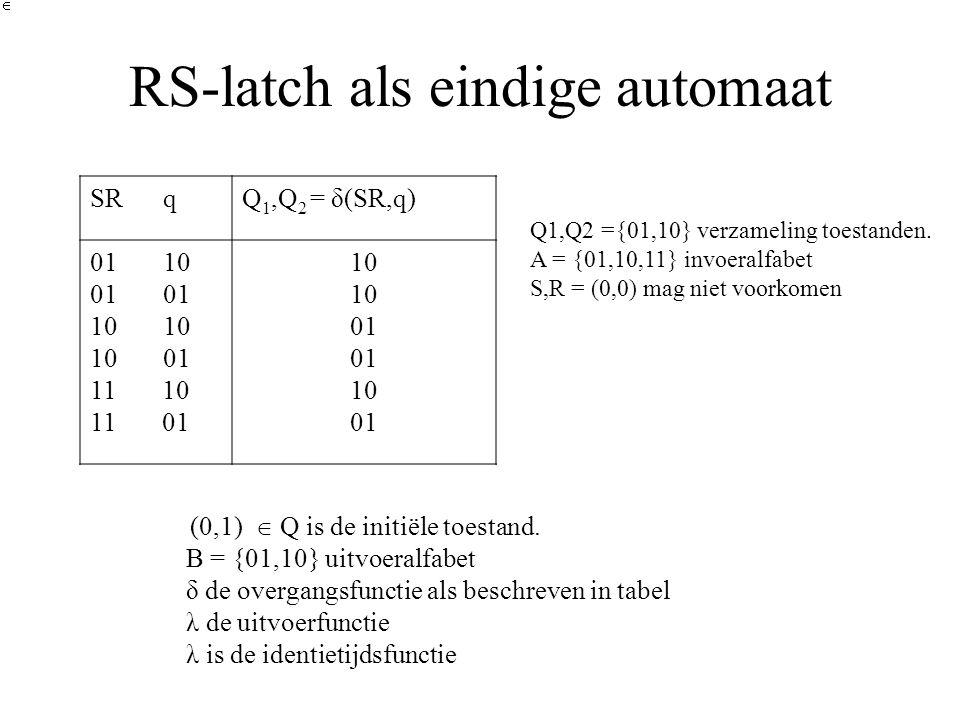 RS-latch als eindige automaat