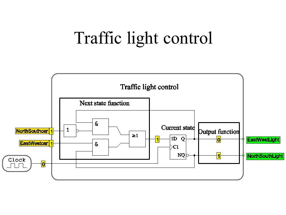 Traffic light control
